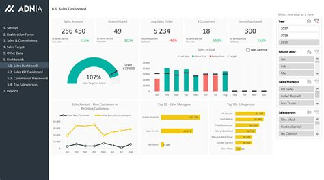 Sales KPI and Commission Tracker Template   Adnia Solutions